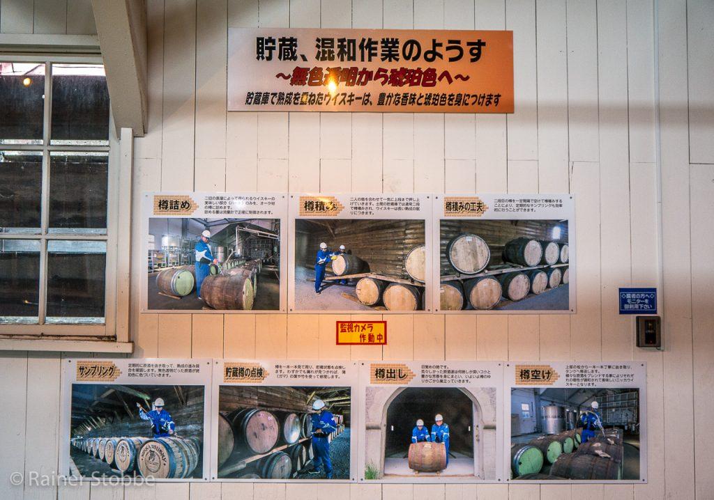 Es werden die verschiedenen Prozesse, die zur Whiskyherstellung notwendig sind, recht anschaulich erklärt. Hier das Faßmanagement...